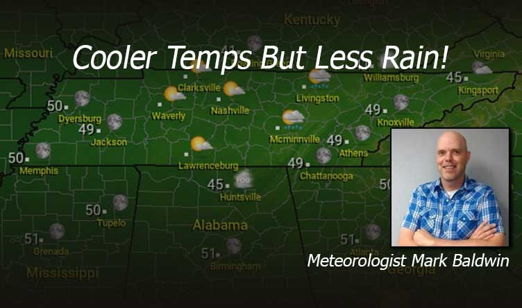 Cooler Temps Less Rain Tennessee Weather Forecast