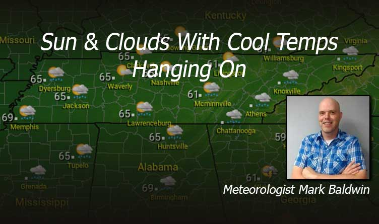 Sun & Clouds With Cool Temps Hanging On Tennessee Weather Forecast