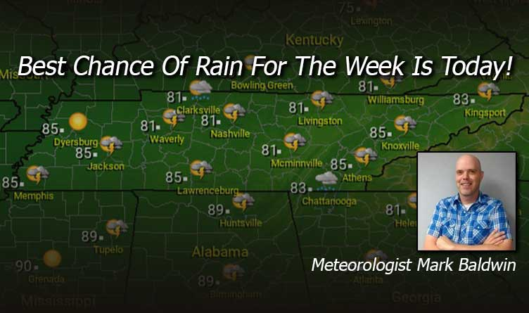Best Chance Of Rain For The Week Is Today!